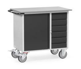 Afbeelding voor categorie Werkplaatswagens