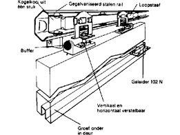 Afbeelding voor categorie Schuifdeurgarnituren